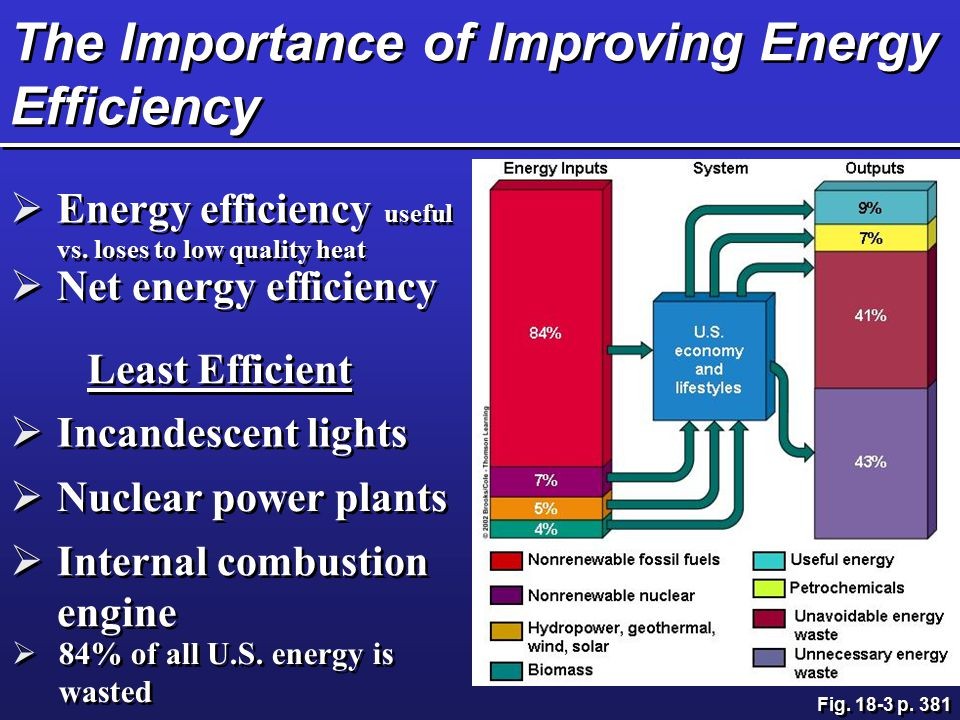 The Importance of Improving Energy Efficiency  Energy efficiency useful vs.