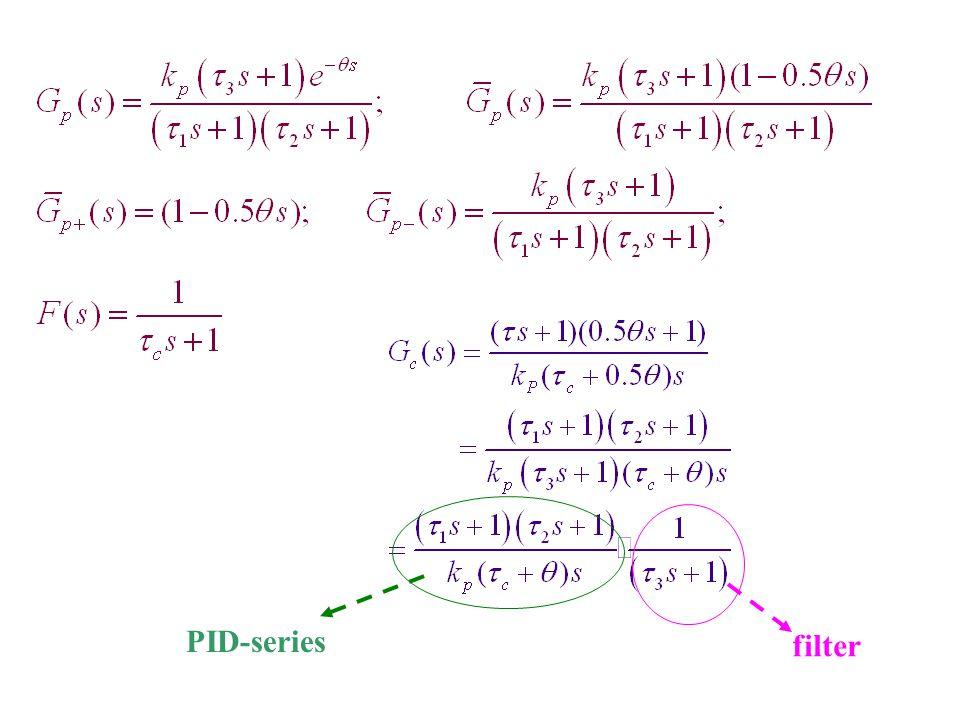 PID-series filter