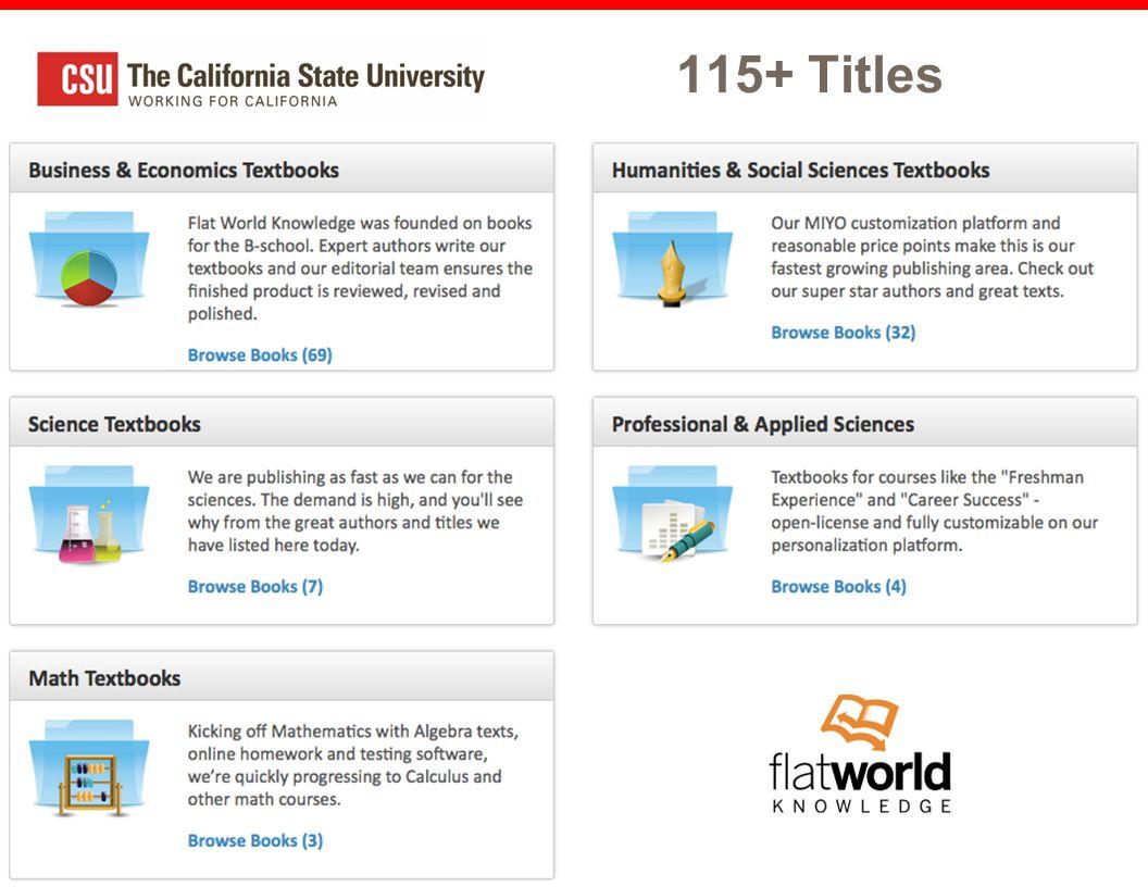 115+ Titles