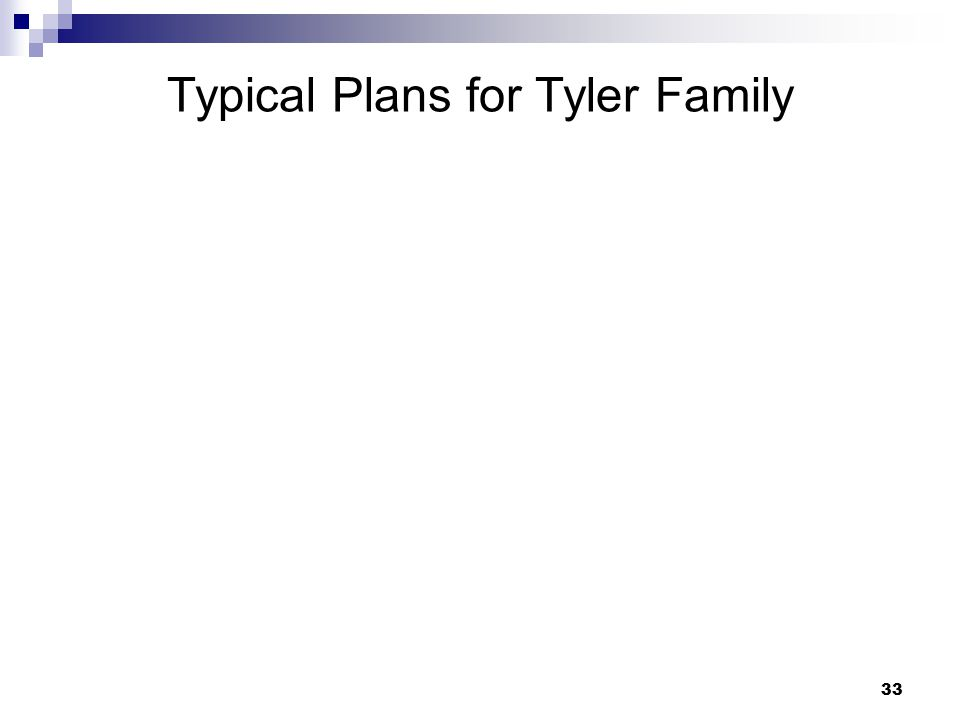 34 How complex is the Tyler Family.