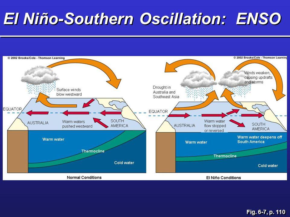 El Niño-Southern Oscillation: ENSO Fig. 6-7, p. 110