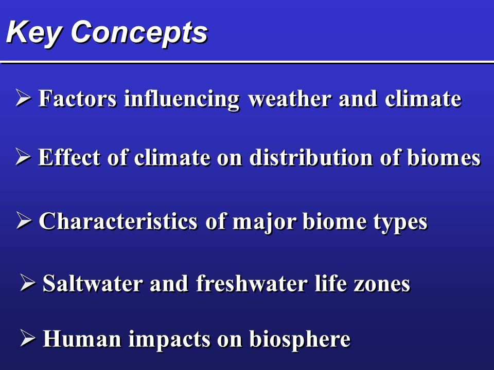 Key Concepts  Factors influencing weather and climate  Effect of climate on distribution of biomes  Characteristics of major biome types  Saltwater and freshwater life zones  Human impacts on biosphere