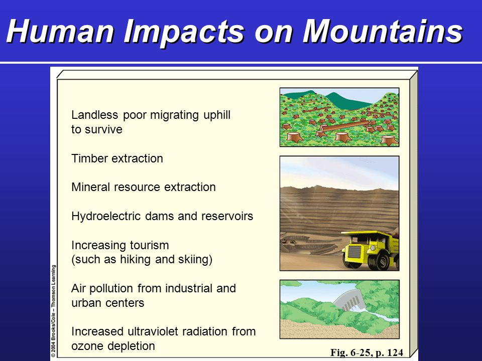 Human Impacts on Mountains Landless poor migrating uphill to survive Timber extraction Mineral resource extraction Hydroelectric dams and reservoirs Increasing tourism (such as hiking and skiing) Air pollution from industrial and urban centers Increased ultraviolet radiation from ozone depletion Fig.