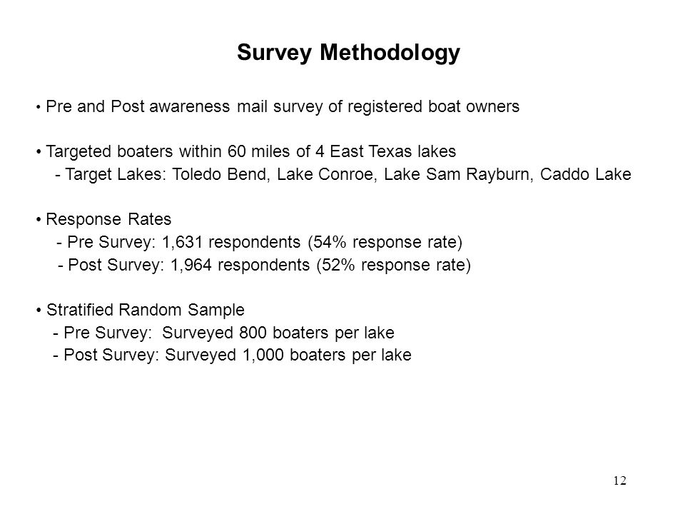 Survey Methodology Pre and Post awareness mail survey of registered boat owners Targeted boaters within 60 miles of 4 East Texas lakes - Target Lakes: