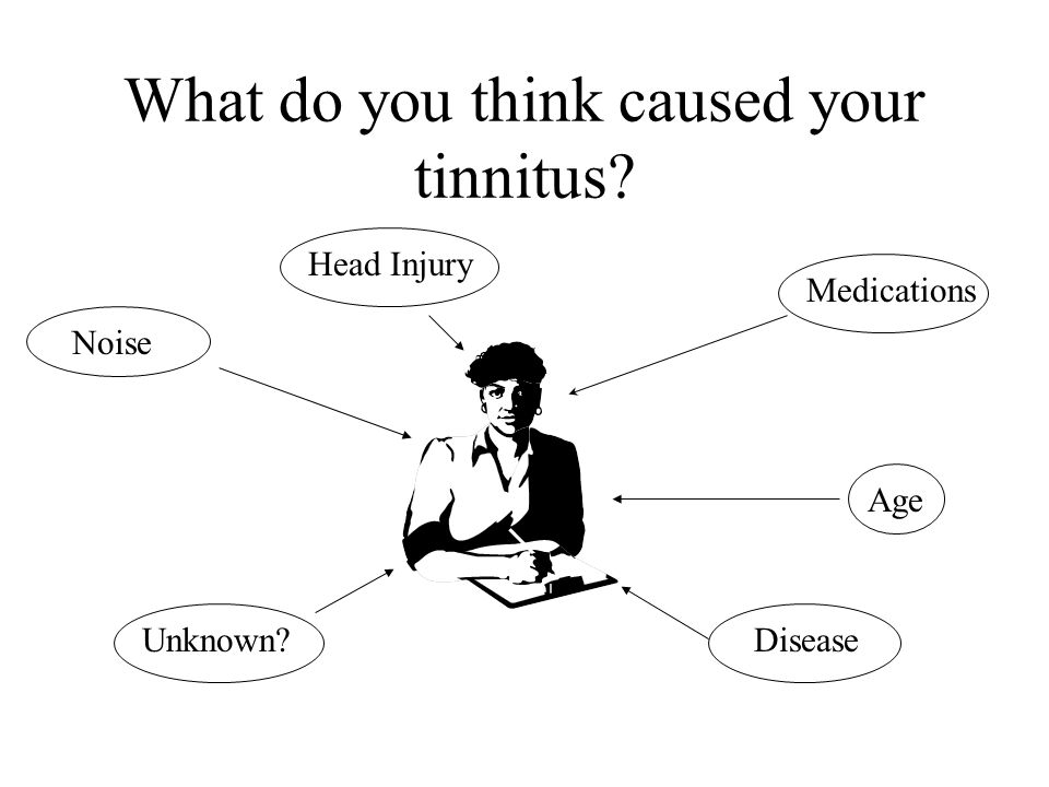 What do you think caused your tinnitus? Unknown? Noise Head Injury Age Medications Disease