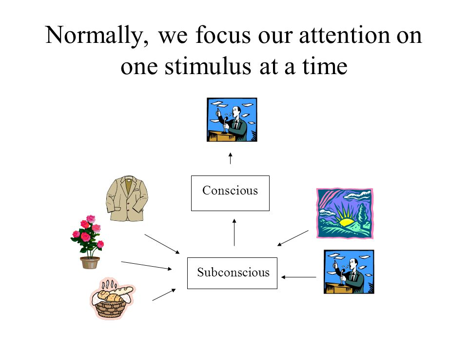 Normally, we focus our attention on one stimulus at a time Subconscious Conscious