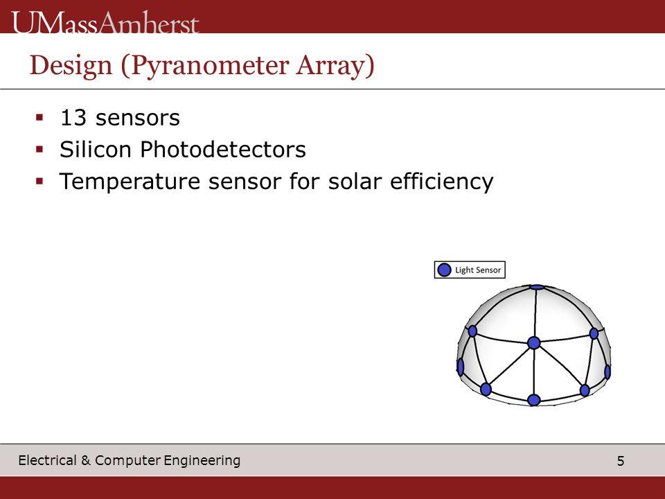 5 Electrical & Computer Engineering Design (Pyranometer Array)  13 sensors  Silicon Photodetectors  Temperature sensor for solar efficiency