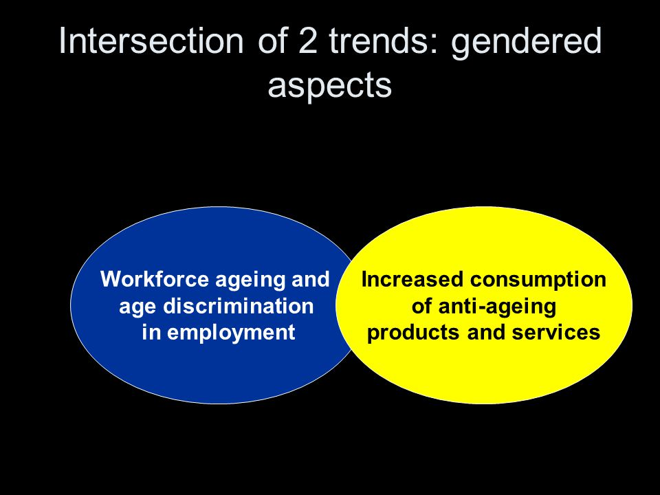 Workforce ageing and age discrimination in employment By 2021, 20% of Australia's population will be over 65 (Encel 2003) By 2021, 20% of Australia's population will be over 65 (Encel 2003) Australia's workforce participation rates for men and women 55-65 are among the lowest in the OECD (OECD 2005) Australia's workforce participation rates for men and women 55-65 are among the lowest in the OECD (OECD 2005) Progress in combating age discrimination slow and uneven (Duncan 2001; Glover & Branine 2001; Loretto & White 2006; McGoldrick & Arrowsmith 2001; Redman & Snape 2002; Taylor & Walker 1998; Urwin 2006) Progress in combating age discrimination slow and uneven (Duncan 2001; Glover & Branine 2001; Loretto & White 2006; McGoldrick & Arrowsmith 2001; Redman & Snape 2002; Taylor & Walker 1998; Urwin 2006)