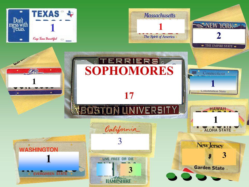 1 2 1 1 1 3 3 3 SOPHOMORES 17 1 1