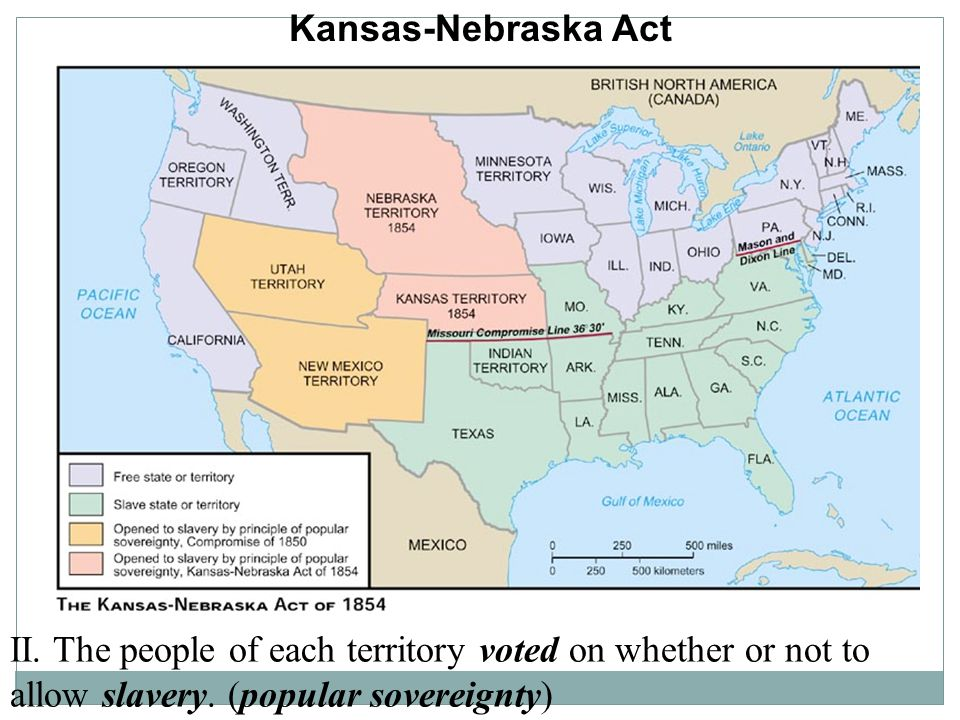 Kansas-Nebraska Act II. The people of each territory voted on whether or not to allow slavery. (popular sovereignty)