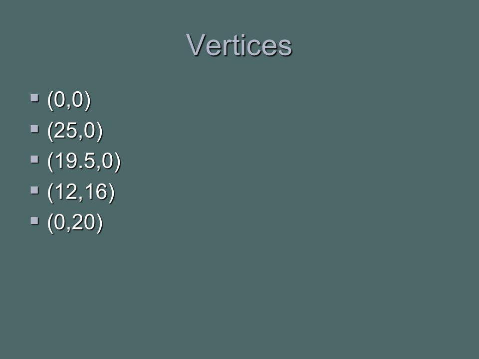 Vertices  (0,0)  (25,0)  (19.5,0)  (12,16)  (0,20)