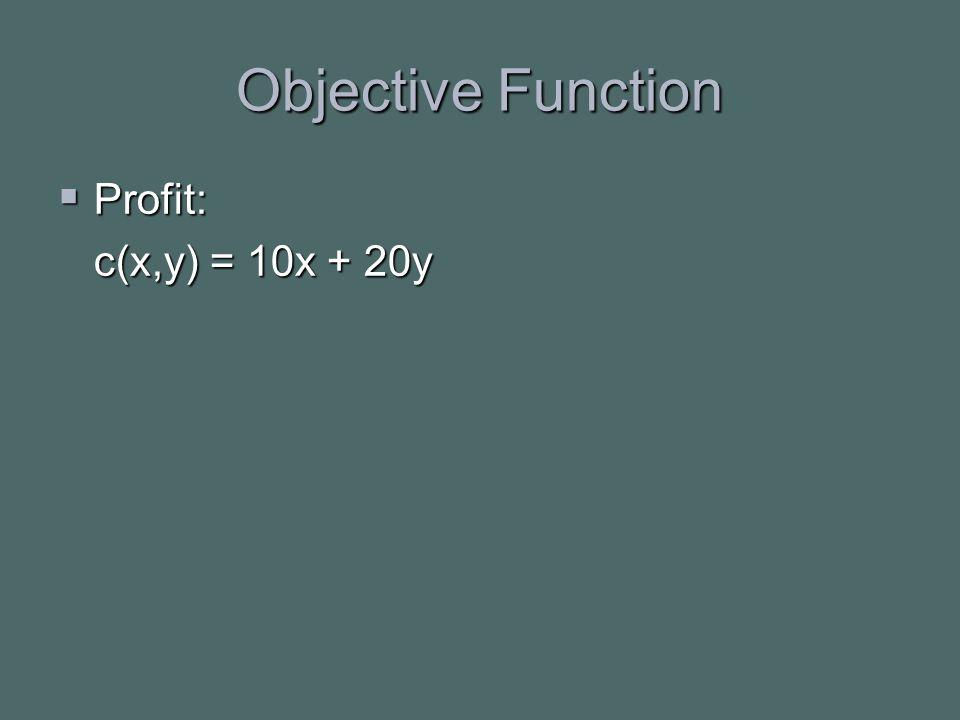 Objective Function  Profit: c(x,y) = 10x + 20y