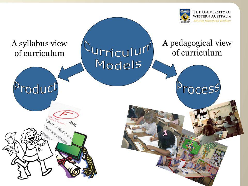 A syllabus view of curriculum A pedagogical view of curriculum