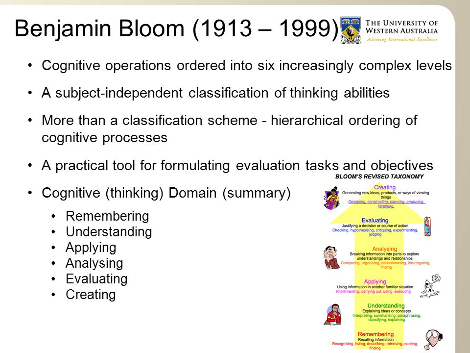 Benjamin Bloom (1913 – 1999) Cognitive operations ordered into six increasingly complex levels A subject-independent classification of thinking abilities More than a classification scheme - hierarchical ordering of cognitive processes A practical tool for formulating evaluation tasks and objectives Cognitive (thinking) Domain (summary) Remembering Understanding Applying Analysing Evaluating Creating