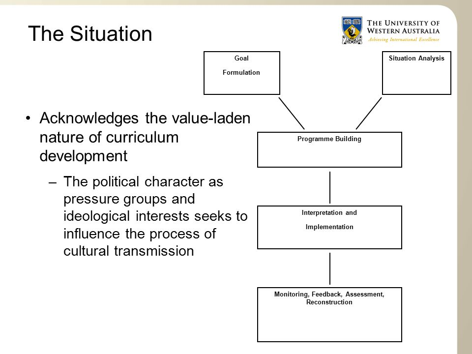 The Situation Acknowledges the value-laden nature of curriculum development –The political character as pressure groups and ideological interests seeks to influence the process of cultural transmission Goal Formulation Situation Analysis Programme Building Interpretation and Implementation Monitoring, Feedback, Assessment, Reconstruction