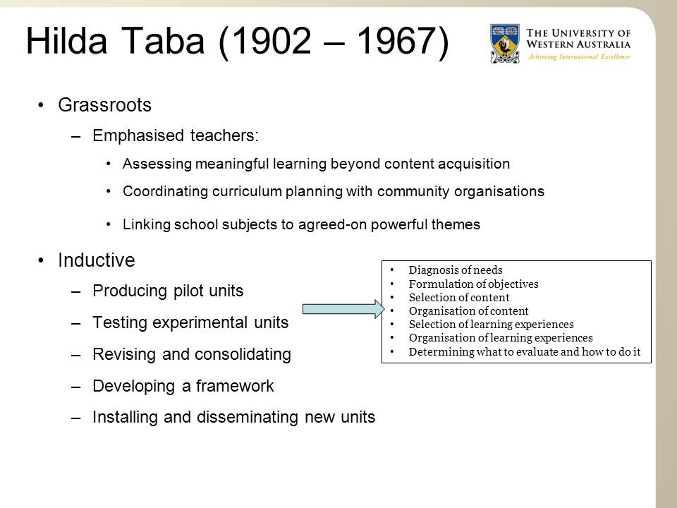 Hilda Taba (1902 – 1967) Grassroots –Emphasised teachers: Assessing meaningful learning beyond content acquisition Coordinating curriculum planning with community organisations Linking school subjects to agreed-on powerful themes Inductive –Producing pilot units –Testing experimental units –Revising and consolidating –Developing a framework –Installing and disseminating new units Diagnosis of needs Formulation of objectives Selection of content Organisation of content Selection of learning experiences Organisation of learning experiences Determining what to evaluate and how to do it