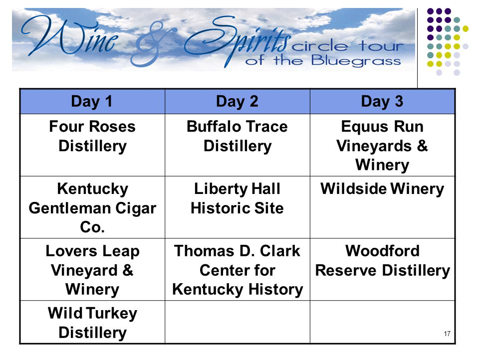 17 Day 1Day 2Day 3 Four Roses Distillery Buffalo Trace Distillery Equus Run Vineyards & Winery Kentucky Gentleman Cigar Co.