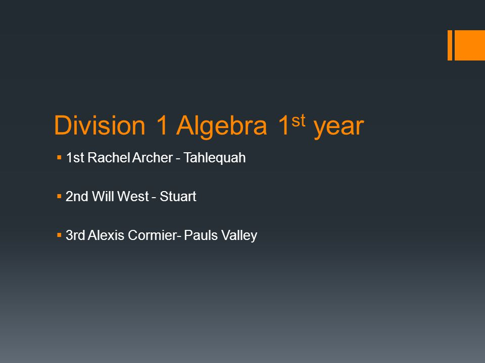 Division 1 Algebra 1 st year  1st Rachel Archer - Tahlequah  2nd Will West - Stuart  3rd Alexis Cormier- Pauls Valley