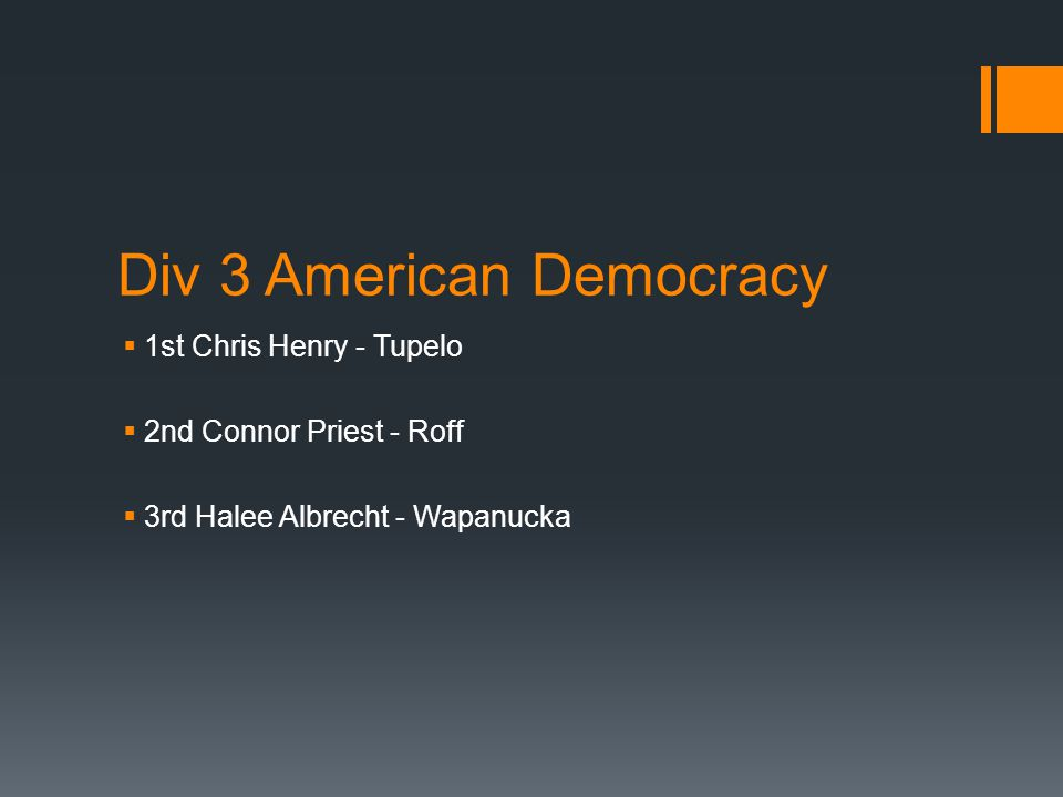 Div 3 American Democracy  1st Chris Henry - Tupelo  2nd Connor Priest - Roff  3rd Halee Albrecht - Wapanucka