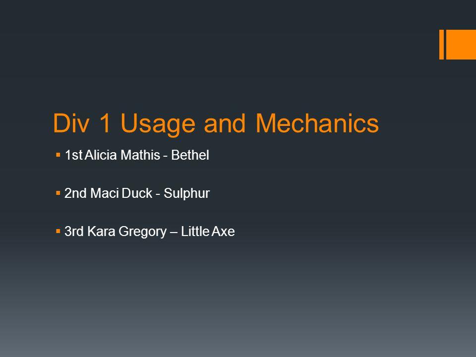 Div 1 Usage and Mechanics  1st Alicia Mathis - Bethel  2nd Maci Duck - Sulphur  3rd Kara Gregory – Little Axe