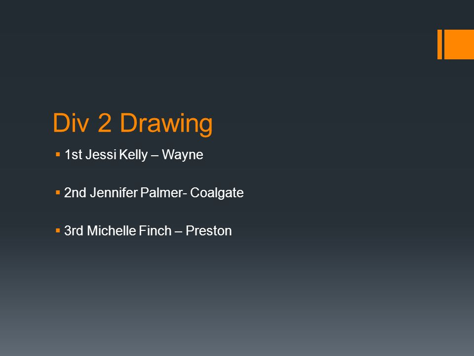 Div 2 Drawing  1st Jessi Kelly – Wayne  2nd Jennifer Palmer- Coalgate  3rd Michelle Finch – Preston