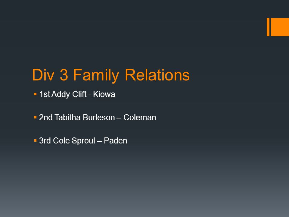 Div 3 Family Relations  1st Addy Clift - Kiowa  2nd Tabitha Burleson – Coleman  3rd Cole Sproul – Paden