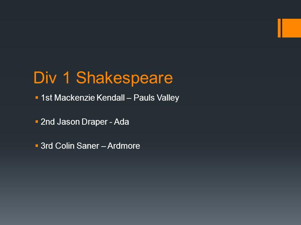 Div 1 Shakespeare  1st Mackenzie Kendall – Pauls Valley  2nd Jason Draper - Ada  3rd Colin Saner – Ardmore