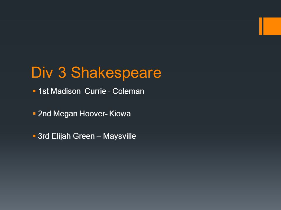 Div 3 Shakespeare  1st Madison Currie - Coleman  2nd Megan Hoover- Kiowa  3rd Elijah Green – Maysville