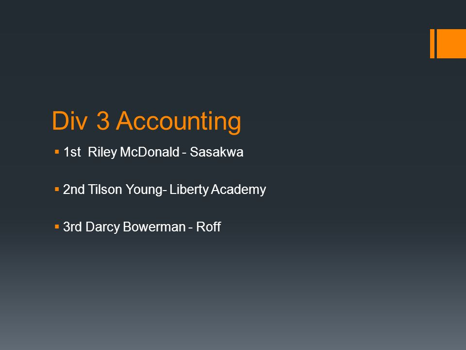 Div 3 Accounting  1st Riley McDonald - Sasakwa  2nd Tilson Young- Liberty Academy  3rd Darcy Bowerman - Roff