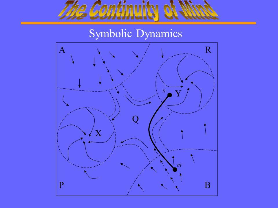 A B Q P R X Y m n Symbolic Dynamics