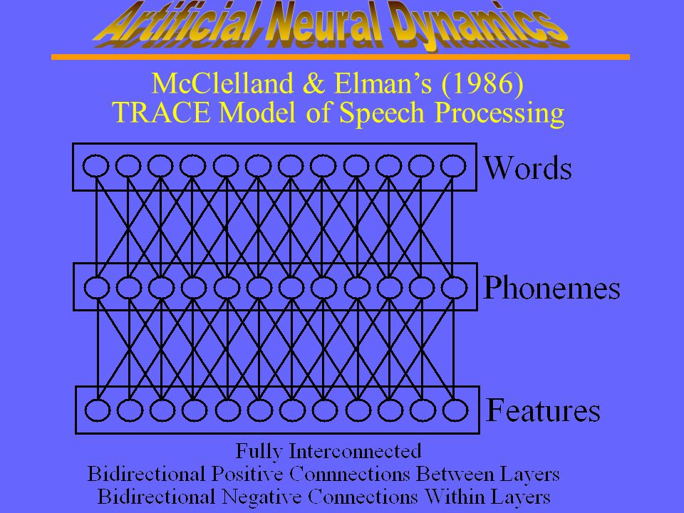 McClelland & Elman's (1986) TRACE Model of Speech Processing