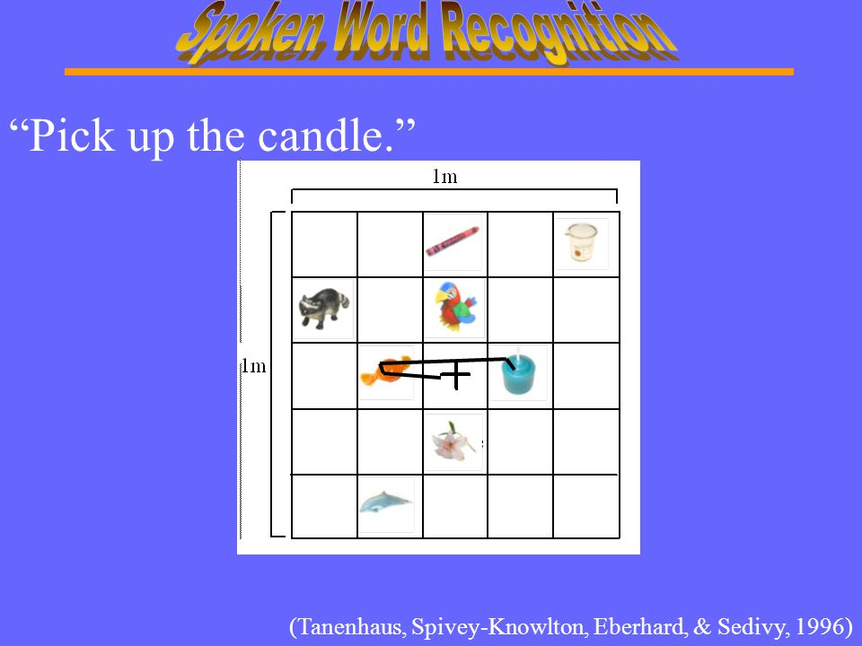 "(Tanenhaus, Spivey-Knowlton, Eberhard, & Sedivy, 1996) ""Pick up the candle."""