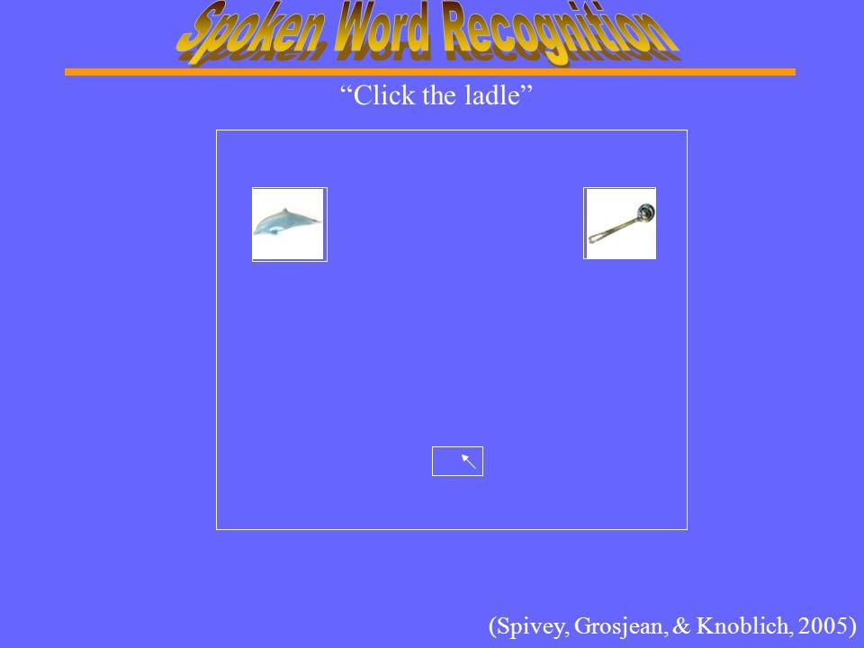 Click the ladle (Spivey, Grosjean, & Knoblich, 2005)
