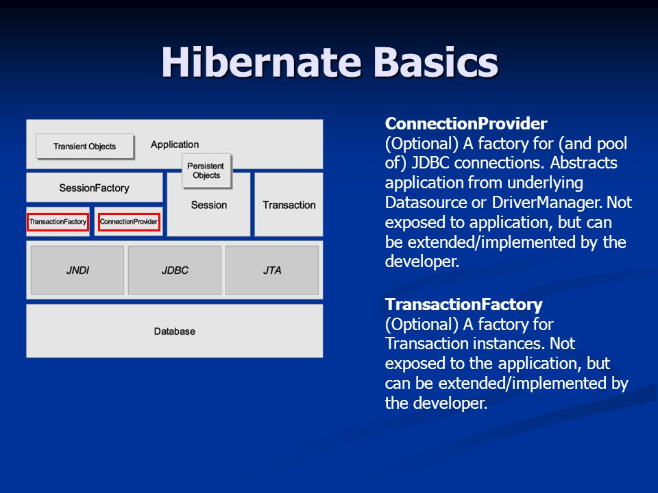 Hibernate Basics ConnectionProvider (Optional) A factory for (and pool of) JDBC connections.