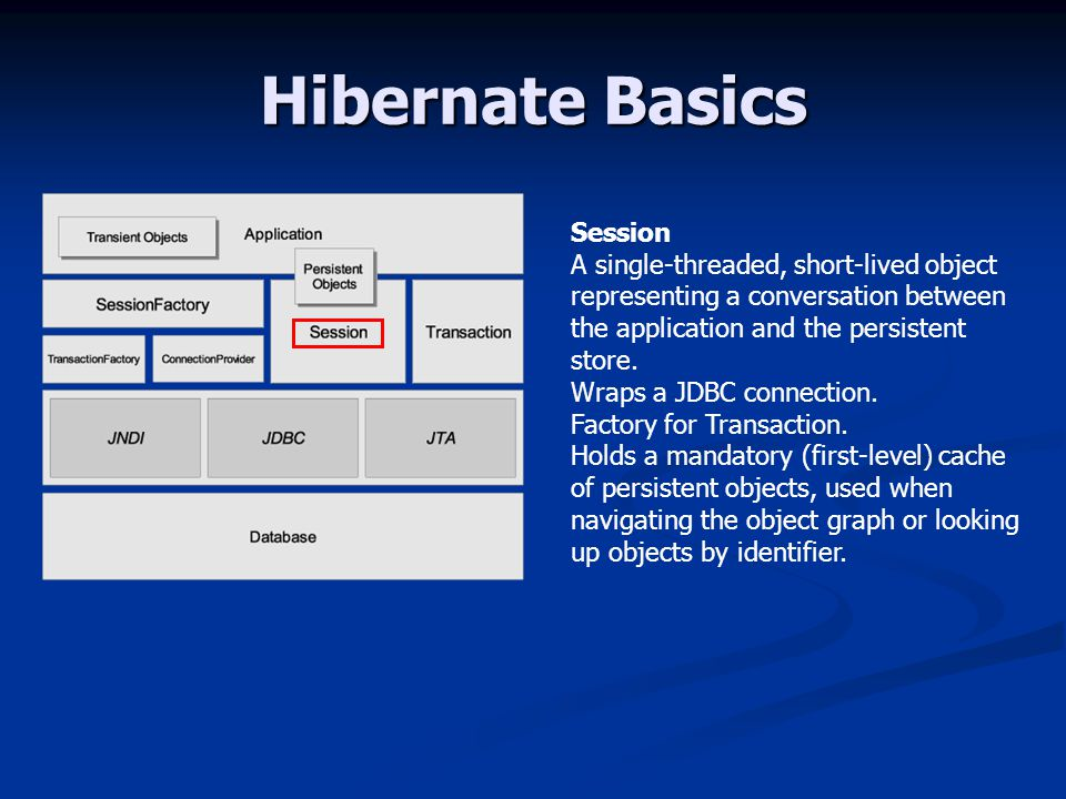 Hibernate Basics Session A single-threaded, short-lived object representing a conversation between the application and the persistent store.