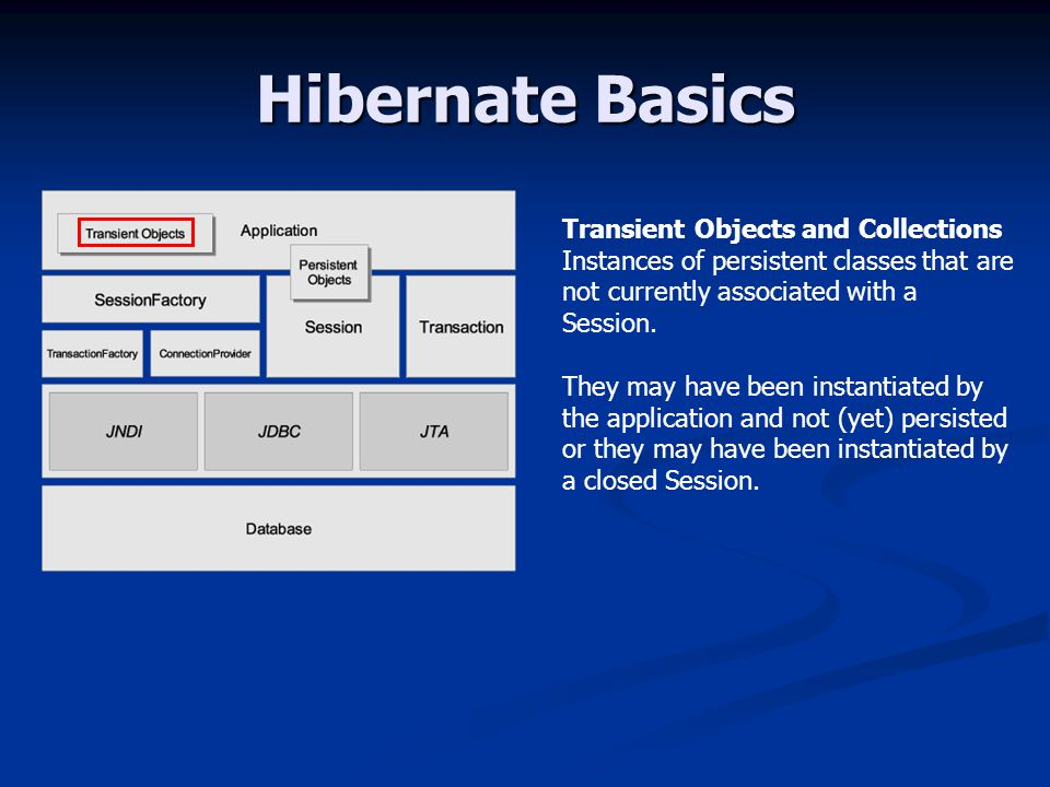 Hibernate Basics Transient Objects and Collections Instances of persistent classes that are not currently associated with a Session.