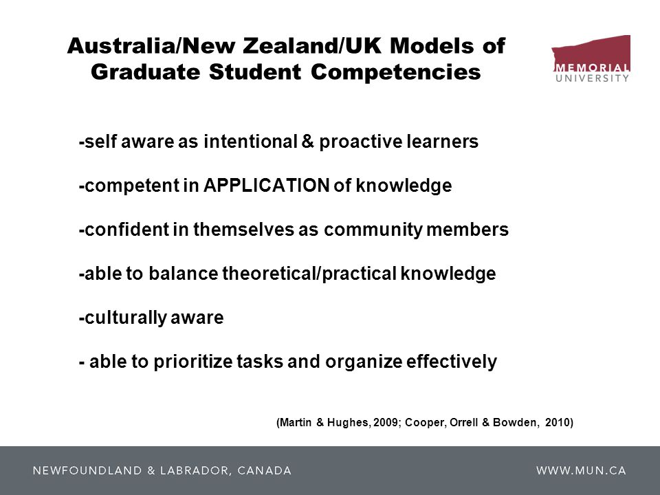 Australia/New Zealand/UK Models of Graduate Student Competencies -self aware as intentional & proactive learners -competent in APPLICATION of knowledg