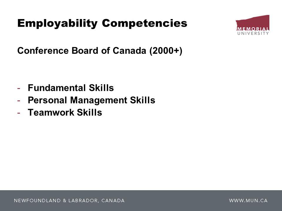 Employability Competencies Conference Board of Canada (2000+) -Fundamental Skills -Personal Management Skills -Teamwork Skills