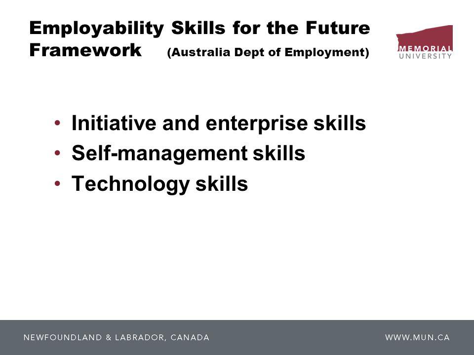 Employability Skills for the Future Framework (Australia Dept of Employment) Initiative and enterprise skills Self-management skills Technology skills