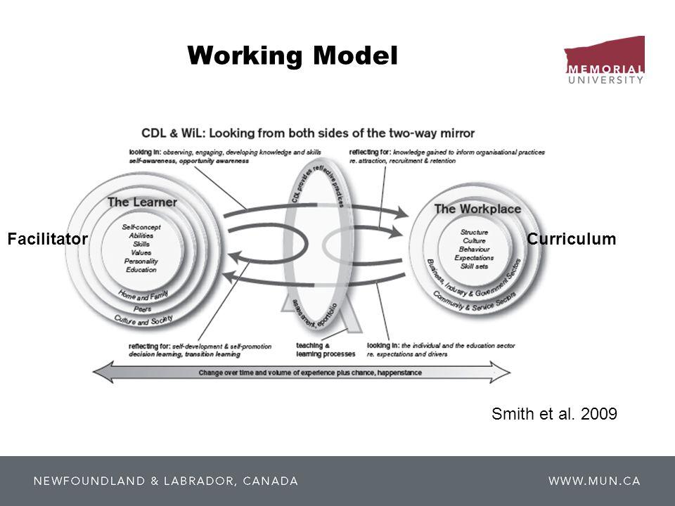Working Model Smith et al. 2009 FacilitatorCurriculum