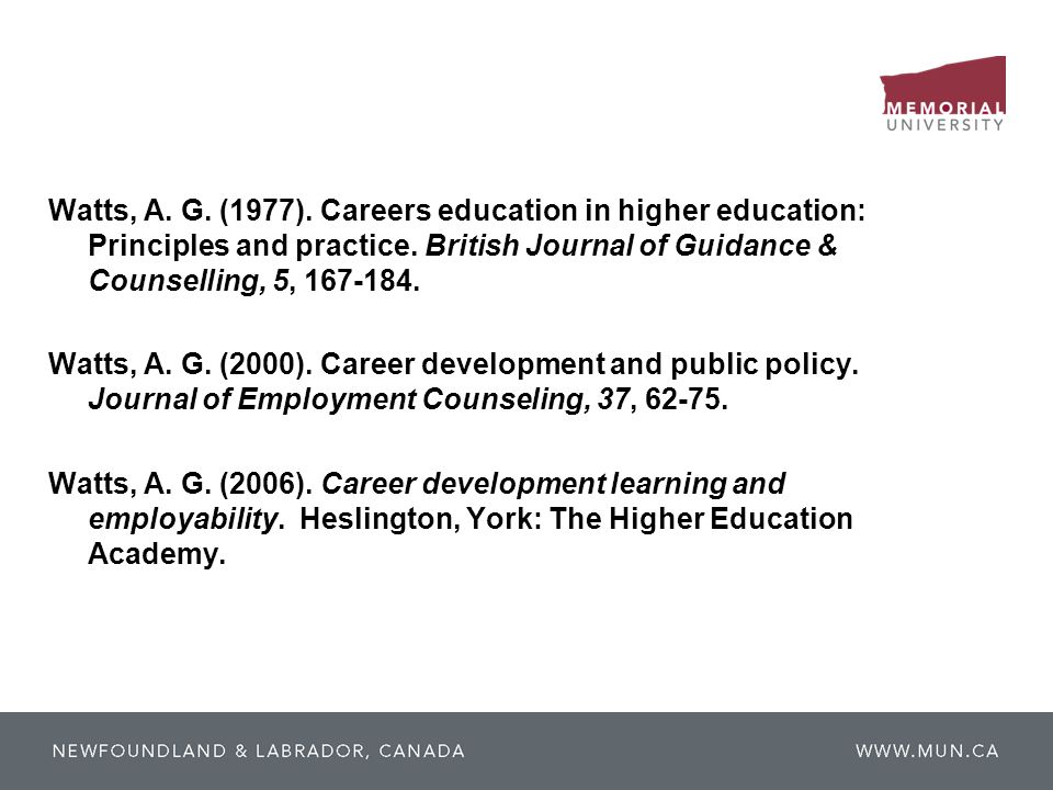 Watts, A. G. (1977). Careers education in higher education: Principles and practice. British Journal of Guidance & Counselling, 5, 167-184. Watts, A.