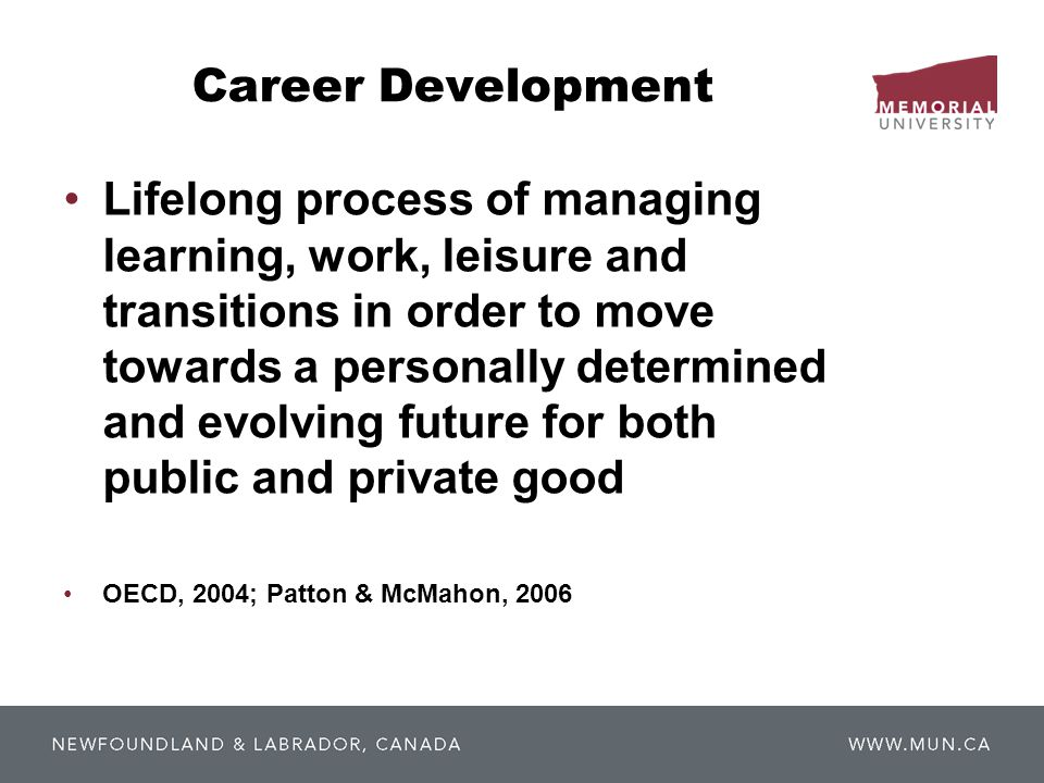 Career Development Lifelong process of managing learning, work, leisure and transitions in order to move towards a personally determined and evolving
