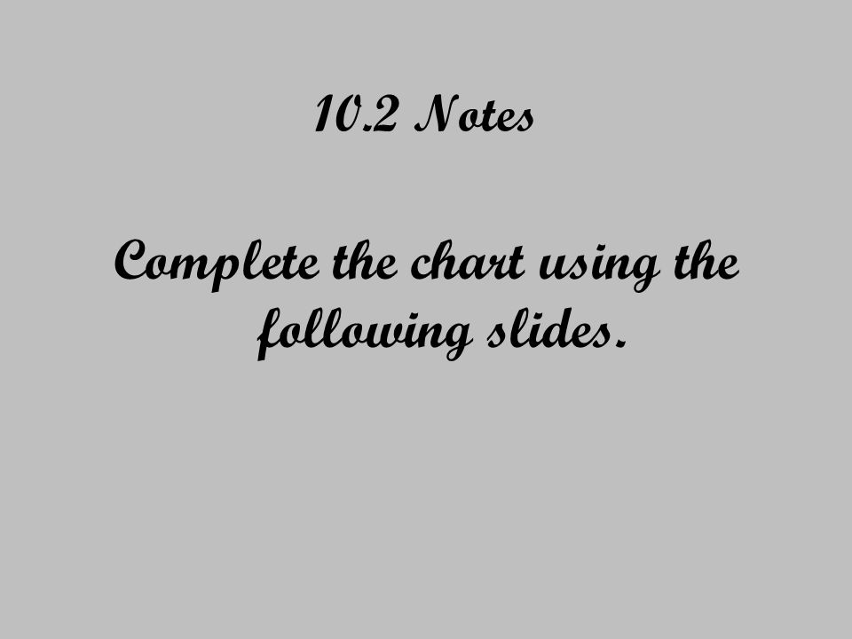 10.2 Notes Complete the chart using the following slides.