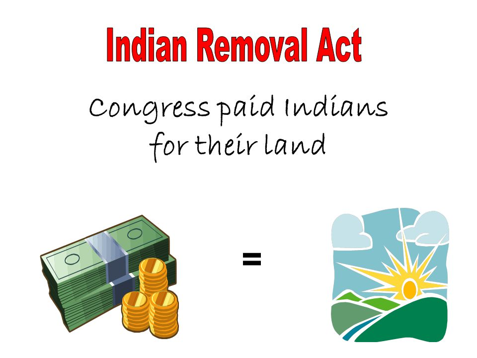 Congress paid Indians for their land =