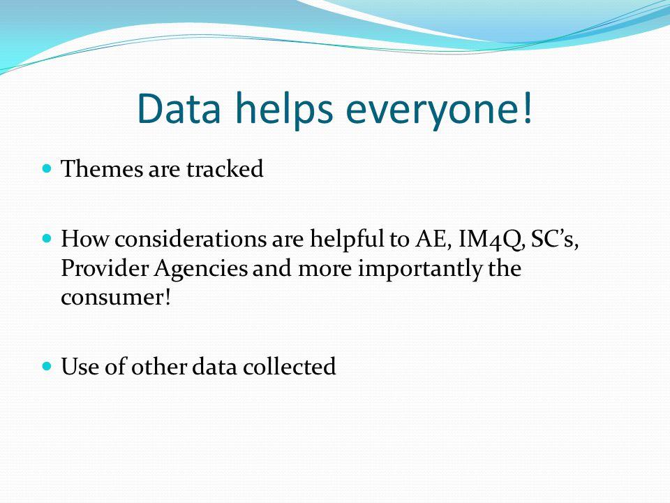Data helps everyone.