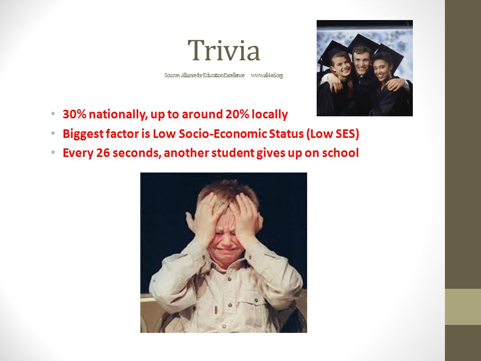 Trivia Source: Alliance for Education Excellence www.all4ed.org 1 out of ____ students in our community receive a free or reduced school lunch?