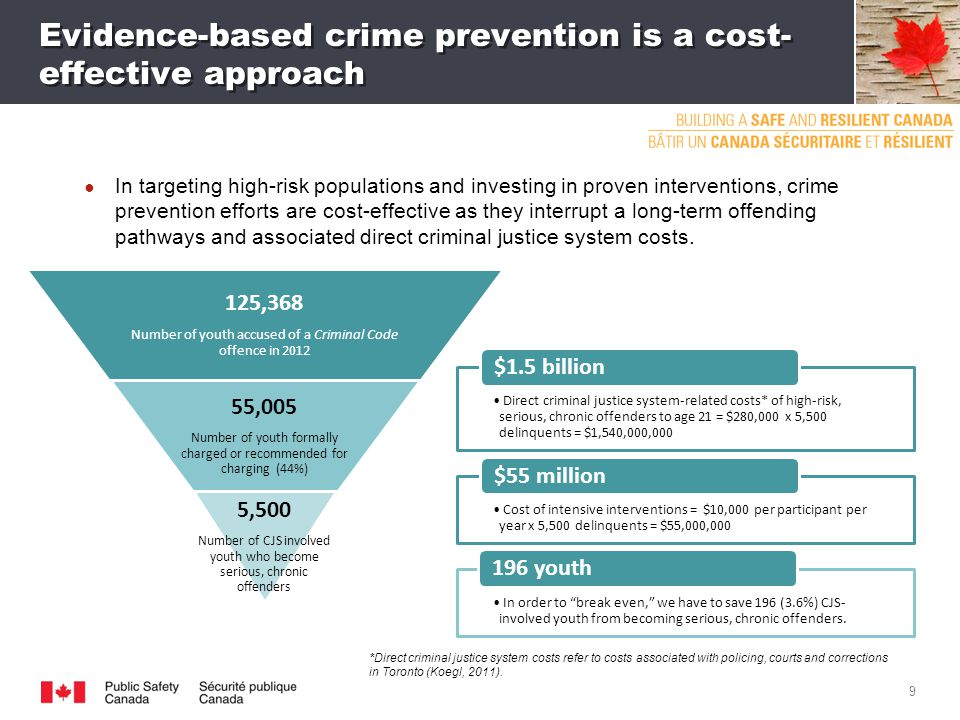 Evidence-based crime prevention is a cost- effective approach ● In targeting high-risk populations and investing in proven interventions, crime prevention efforts are cost-effective as they interrupt a long-term offending pathways and associated direct criminal justice system costs.