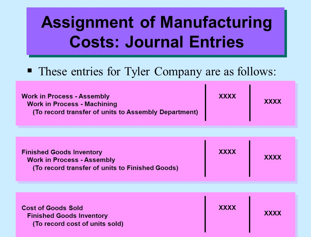 Work in Process - Assembly Work in Process - Machining (To record transfer of units to Assembly Department) XXXX  These entries for Tyler Company are as follows: Finished Goods Inventory Work in Process - Assembly (To record transfer of units to Finished Goods) XXXX Cost of Goods Sold Finished Goods Inventory (To record cost of units sold) XXXX Assignment of Manufacturing Costs: Journal Entries