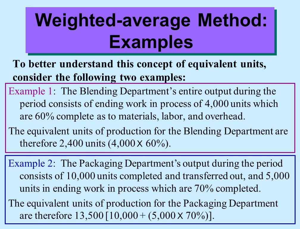 Weighted-average Method: Examples To better understand this concept of equivalent units, consider the following two examples: Example 1: The Blending