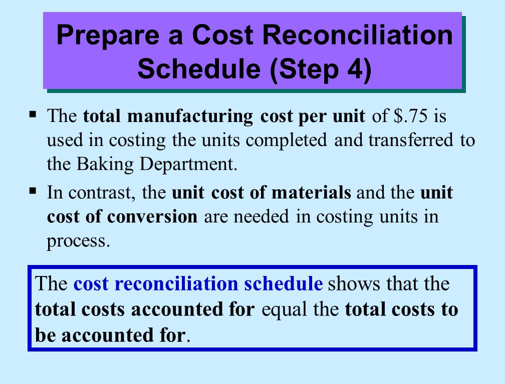 Prepare a Cost Reconciliation Schedule (Step 4)  The total manufacturing cost per unit of $.75 is used in costing the units completed and transferred to the Baking Department.